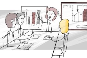 Sales und Marketingplan