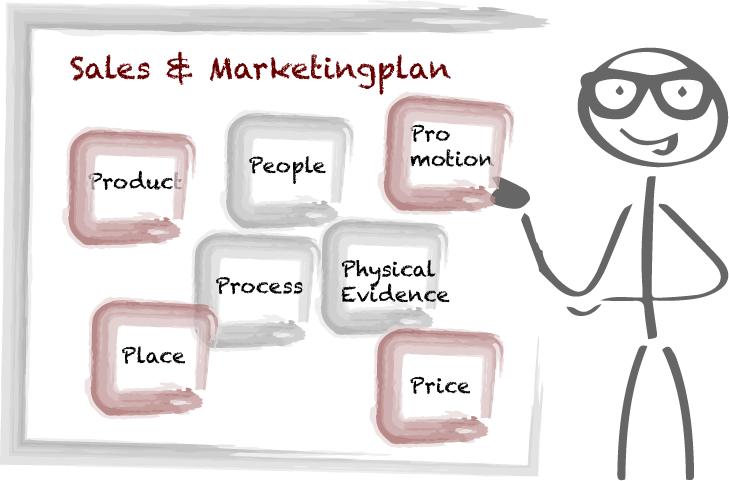 Seminar Salesplan Marketingplan